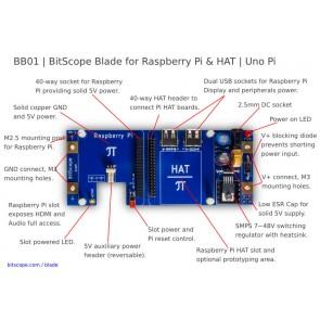 BitScope Blade UNO