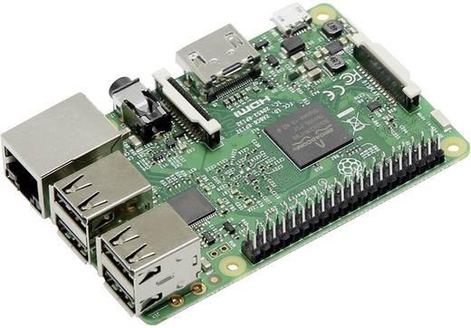 Trojaner auf Raspberry Pi