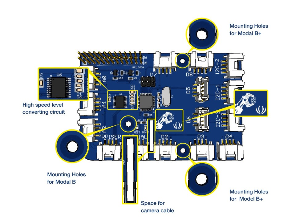 Sensoren der Grove Family für den Raspberry Pi
